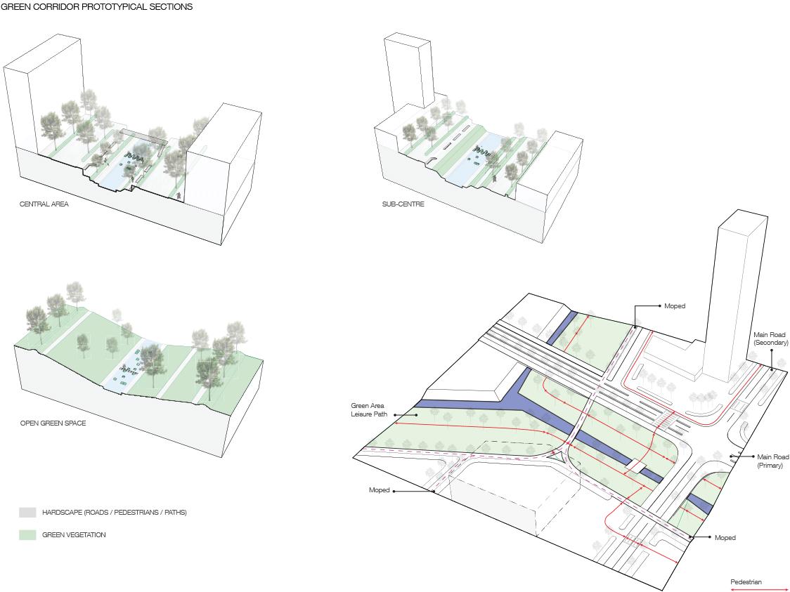 USO_001_11_Landscape-Strategy