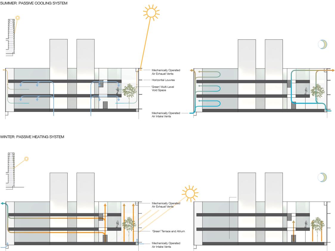 USO_005_11_Solar-Shading