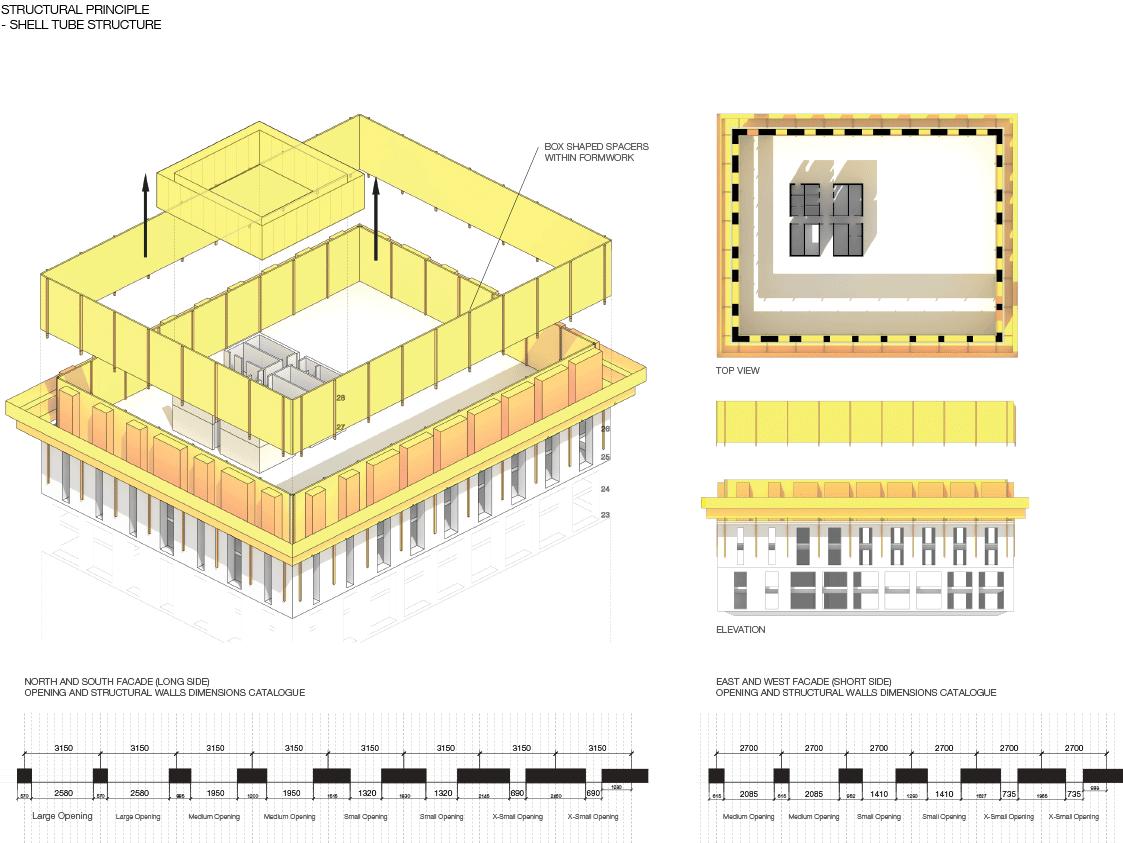 USO_006_07_Structural-Principle
