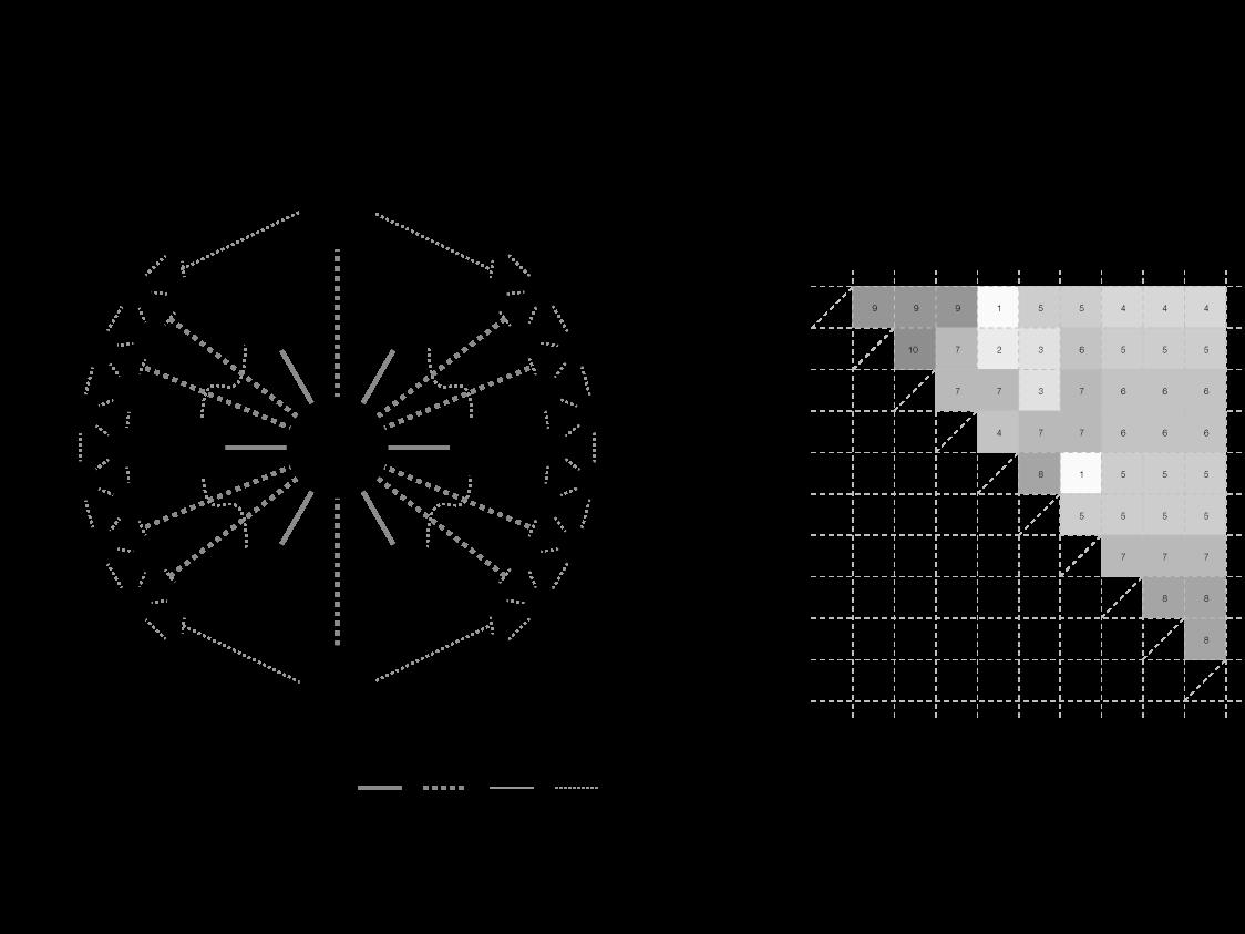 Generative_Models