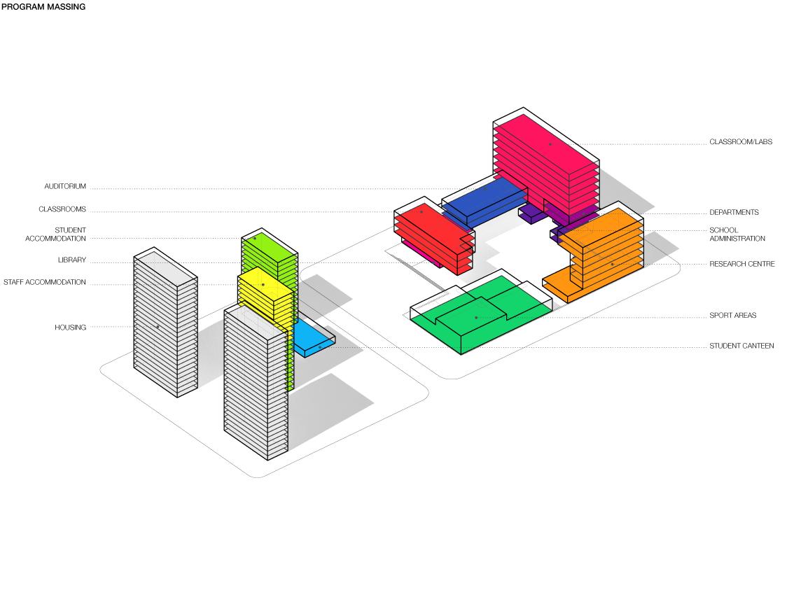 HMU_Massing_Diagram